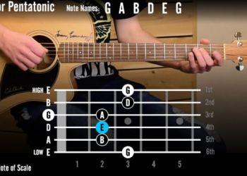 KeytoSuccessGuitar.com Beginner Guitar Course